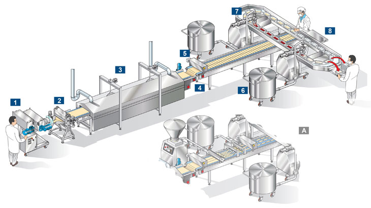 Basic capacity: 600 trays/hour